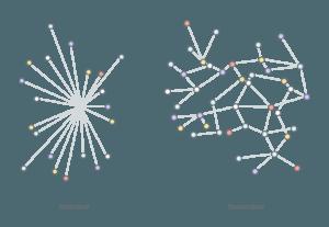 reseau decentralise stellar