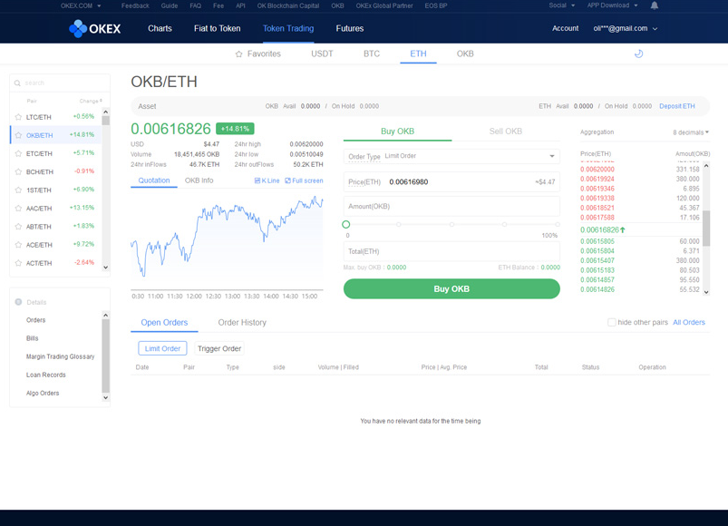 trading okex