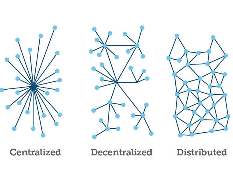 blockchain explication
